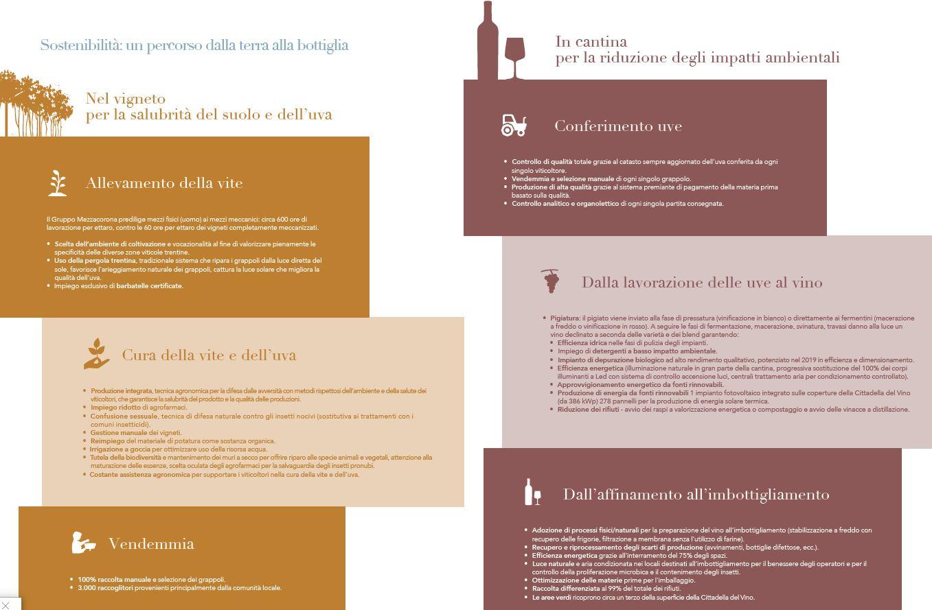 infografica-agricoltura-sostenibile-bilancio-di-sostenibilità