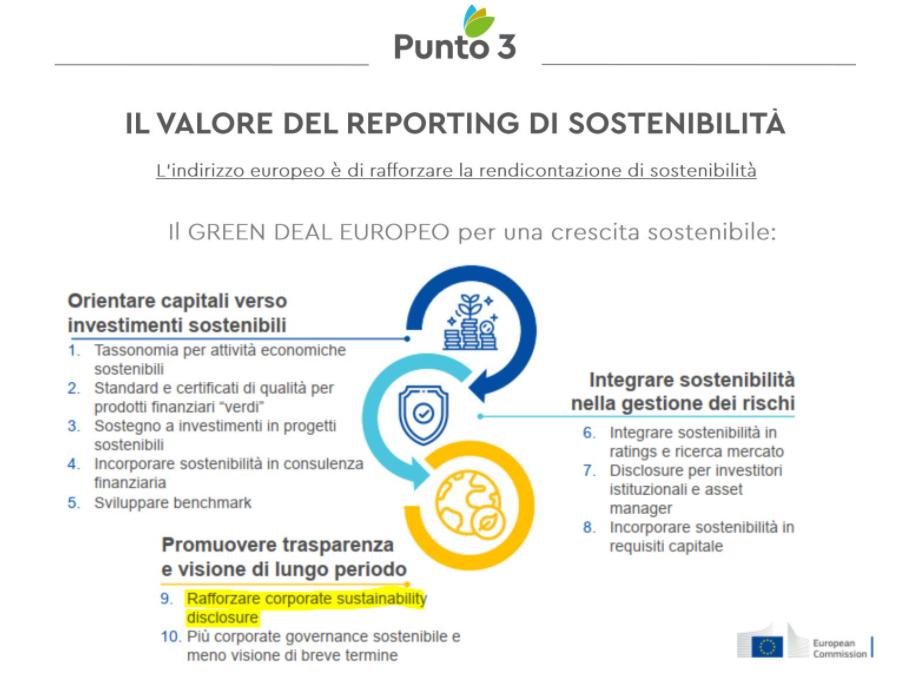 bilancio di sostenibilità: le imprese verso il green deal europeo
